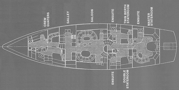 Pacific Eagle Layout